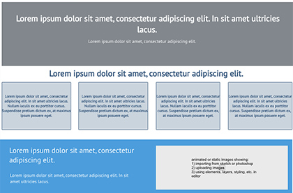 A Better Responsive Web Design Process for 2016