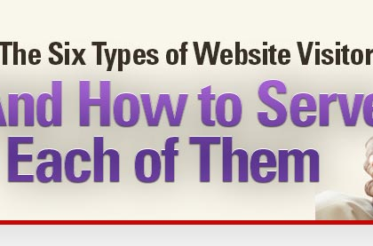 The Six Types of Website Visitors – And How to Serve Each of Them